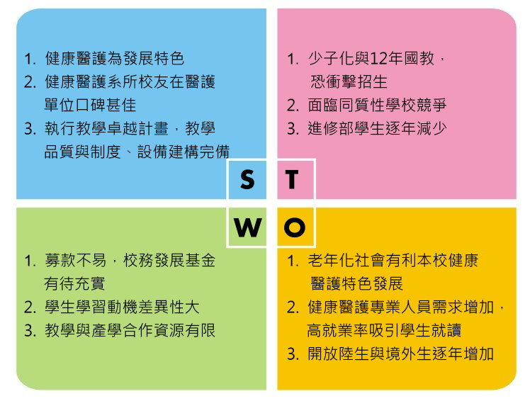 taiwan swot Essays - largest database of quality sample essays and research papers on taiwan swot.